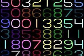 Forskellige telefonnumre